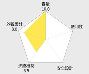 龍億晶工 不鏽鋼快煮壺 - 1.1公升 (JL-1115) 雷達圖