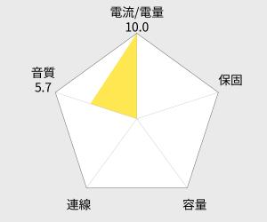 YAMAHA山葉 薄型式超重低音喇叭(YST-FSW050) 雷達圖