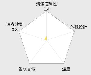 HITACHI日立 12公斤風熨斗滾筒式洗脫烘洗衣機 左開(SFBD2900W) 雷達圖