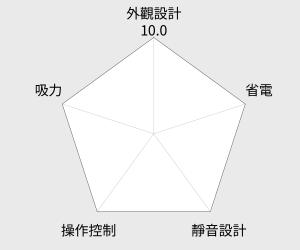 TOSHIBA 東芝乾濕兩用吸塵器(TVC-1015) 雷達圖