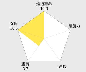 BenQ 1080P 三坪投影機(TH681) 雷達圖