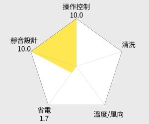 TECO東元高能效窗型冷氣 (右吹式) (MW25FR1) 雷達圖