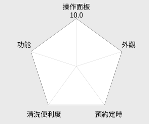 尚朋堂火烤兩用鍋(ST-368BS) 雷達圖