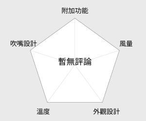 尚朋堂 吹風機 (SH-6310) 雷達圖