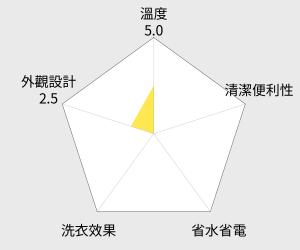 SAMPO 聲寶7公斤乾衣機(SD-8A) 雷達圖