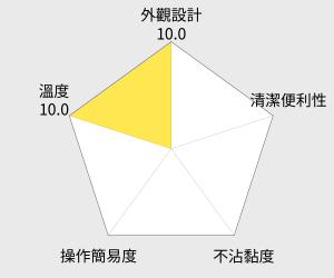 LION HEART獅子心 十二生肖造型蛋糕機(LCM-123) 雷達圖