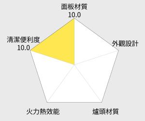 SAKURA 櫻花牌 檯面式雙內焰二口瓦斯爐 (G-2720KS) 雷達圖