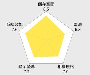 SUGAR C11 4G/64G 5.7吋八核雙卡智慧手機 雷達圖