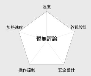 櫻花SAKURA 數位恆溫熱水器16公升(SH-1691) 雷達圖