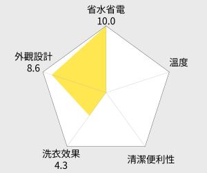 三洋 13KG超音波洗衣機 (SW-13UF8) 雷達圖