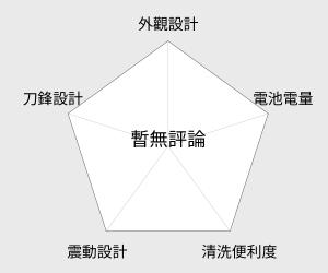 SANYO三洋 鼻毛刀(SVD-08S) 雷達圖