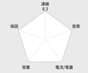 iHome 亮彩炫目藍牙無線喇叭(iBT74) 雷達圖