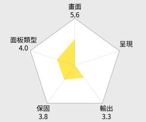 ASUS華碩 23吋超廣角薄邊框液晶螢幕 (MX239H) 雷達圖