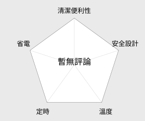 Sunlus 三樂事 暖暖熱敷墊 (SP1001) 雷達圖