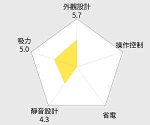 日本 TWINBIRD 強力手持直立兩用吸塵器 (ASC-80TW) 雷達圖