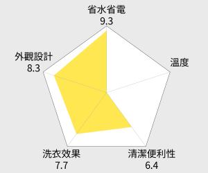 LG樂金 19公斤 洗脫烘滾筒洗衣機(WD-S19TVD) 雷達圖