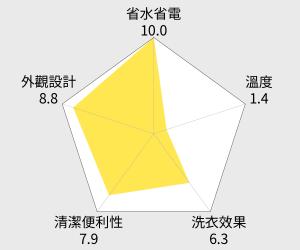 HITACHI 日立 日製滾筒洗衣機 (左開) - 12.5kg (BDNX125AJ) 雷達圖
