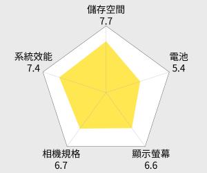 Xiaomi 紅米 6 (3G/32G) 5.45吋 後置AI 雙鏡頭 智慧手機 雷達圖