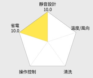 TECO東元豪華型變頻冷暖分離式冷氣(MA20V2P/MS20V2P) 雷達圖