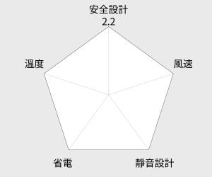 BAIRAN 白朗風動陶瓷電暖器(FBCH-B07) 雷達圖