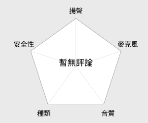 鐵三角 NEON 耳塞式耳機(ATH-CKL220i) 雷達圖