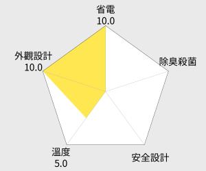 TECO東元 239公升風冷式雙門冰箱 (R2551HS) 雷達圖