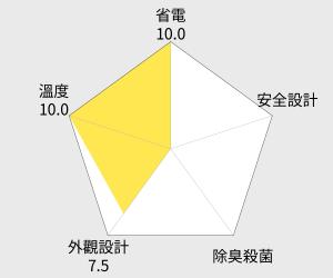 TECO東元 480公升雙門變頻冰箱(R4871XLS) 雷達圖