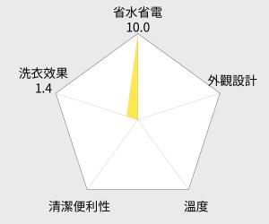 TOSHIBA 15公斤風乾SDD變頻洗衣機(AW-DC15WAG) 雷達圖