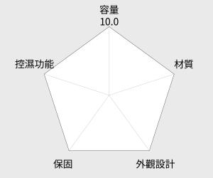 防潮家 121公升旗艦指針型電子防潮箱(FD-116EA) 雷達圖