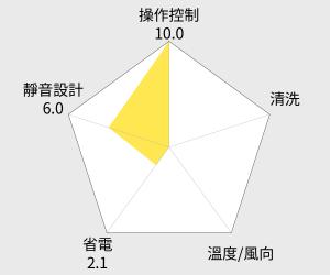 TECO東元高能效窗型冷氣 (右吹式) (MW32FR1) 雷達圖