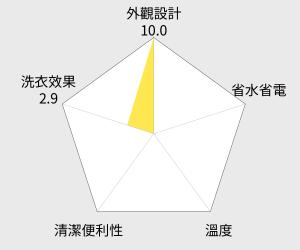 LG樂金 15公斤直立式變頻洗衣機 (WT-D156SG) 雷達圖