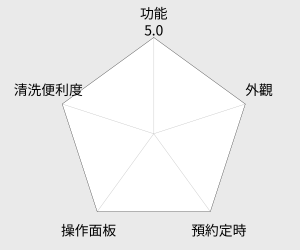 虎牌 6人份電子鍋 (JNP-1000) 雷達圖