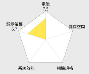 SONY NFC立體聲藍牙耳機(SBH50) 雷達圖