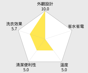 LG樂金15公斤6Motion蒸善美DD變頻洗衣機(WT-SD153HVG) 雷達圖