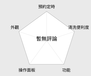 TATUNG 大同 黃金電鍋 - 10人份 (TAC-10L-NGD) 雷達圖