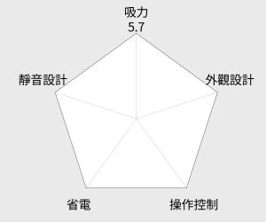 日本 TWINBIRD 強力手持/斜背兩用吸塵器 (HC-EB51TW) 雷達圖