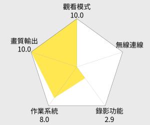 喬帝Lantic 彩虹奇機 多合一/遙控智慧TV BOX (L002) 雷達圖