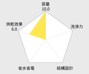 晶工紫外線消毒殺菌四層烘碗機(EO-9011) 雷達圖