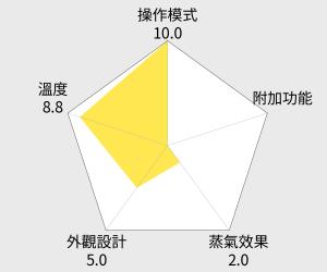 日本 TWINBIRD 手持式離子蒸氣熨斗 (SA-4085TWW) 雷達圖