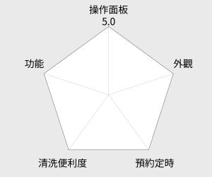 尚朋堂3人份不銹鋼電鍋(SSC-03KD) 雷達圖