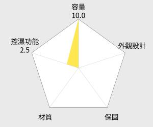 防潮家 64公升電子防潮箱 (D-62C) 雷達圖