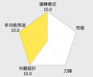 九陽料理奇機(DJ13M-D81SG) 雷達圖