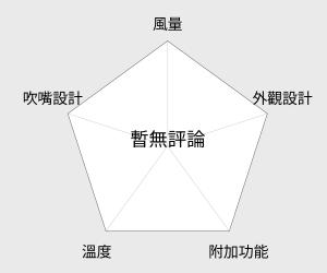 達新 專業吹風機 (TS-326) 雷達圖