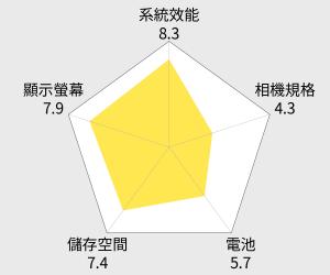 BenQ A3四核心娛樂智慧型手機 雷達圖