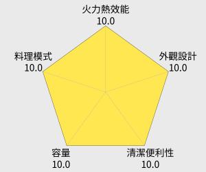 晶工牌30公升不鏽鋼旋風烤箱(JK-630) 雷達圖