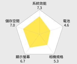 SHARP AQUOS P1 5.3吋四核旗艦智慧手機 雷達圖