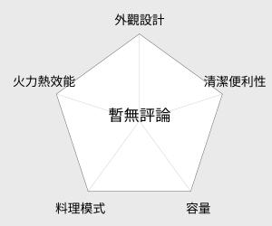 尚朋堂19公升專業用烤箱(SO-9119) 雷達圖