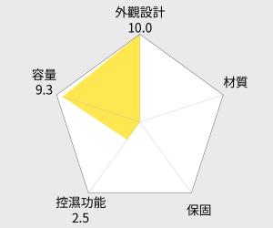 收藏家 65公升電子防潮箱(AD-66) 雷達圖