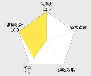SAMPO 聲寶四層紫外線烘碗機(KB-GH85U) 雷達圖