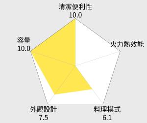 Panasonic國際牌9L電烤箱(NT-T40) 雷達圖